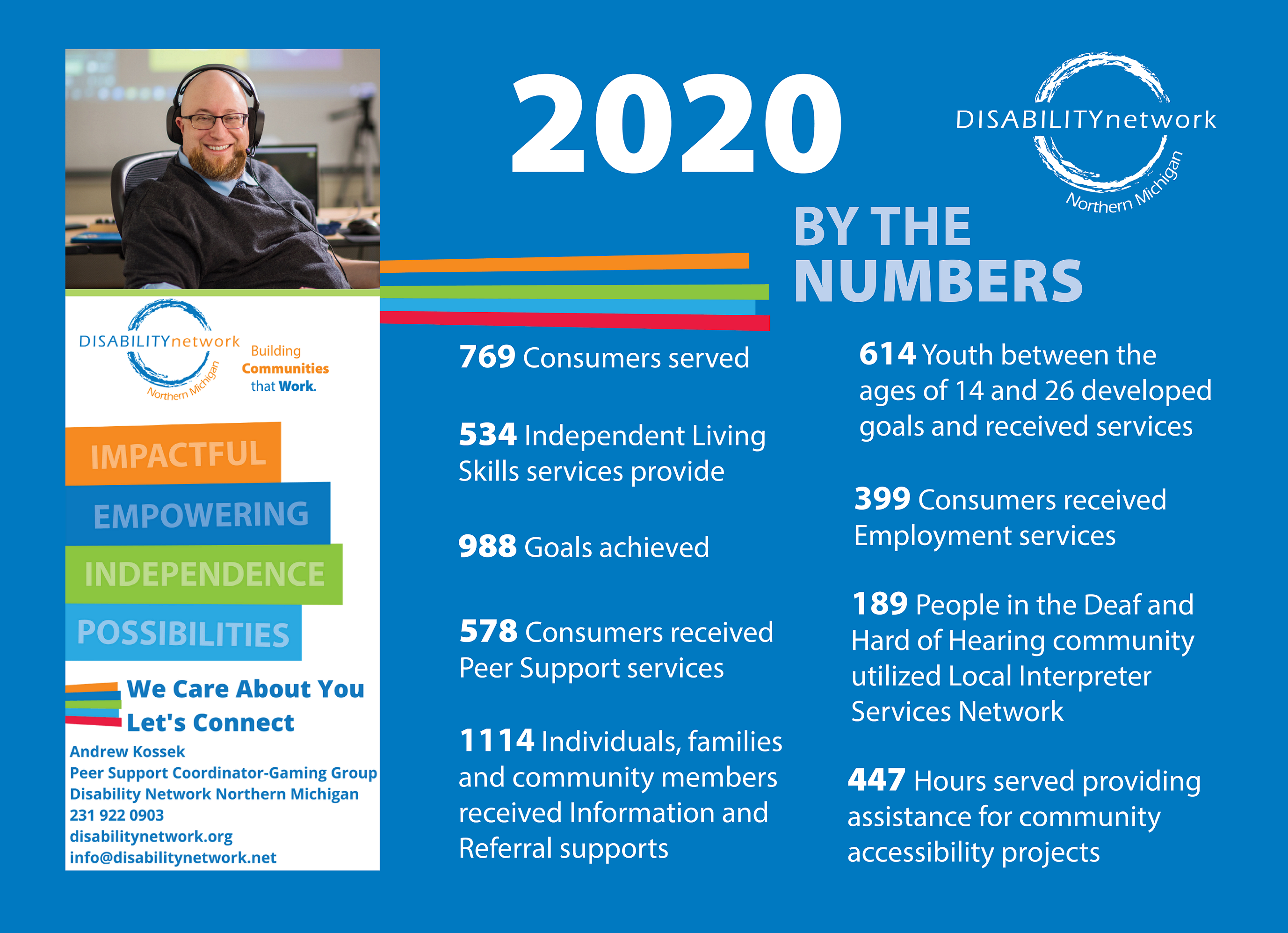 DNNM By The Numbers